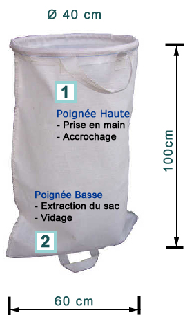 sacs à végétaux costauds