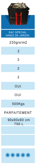 Tableau comparatif powersac
